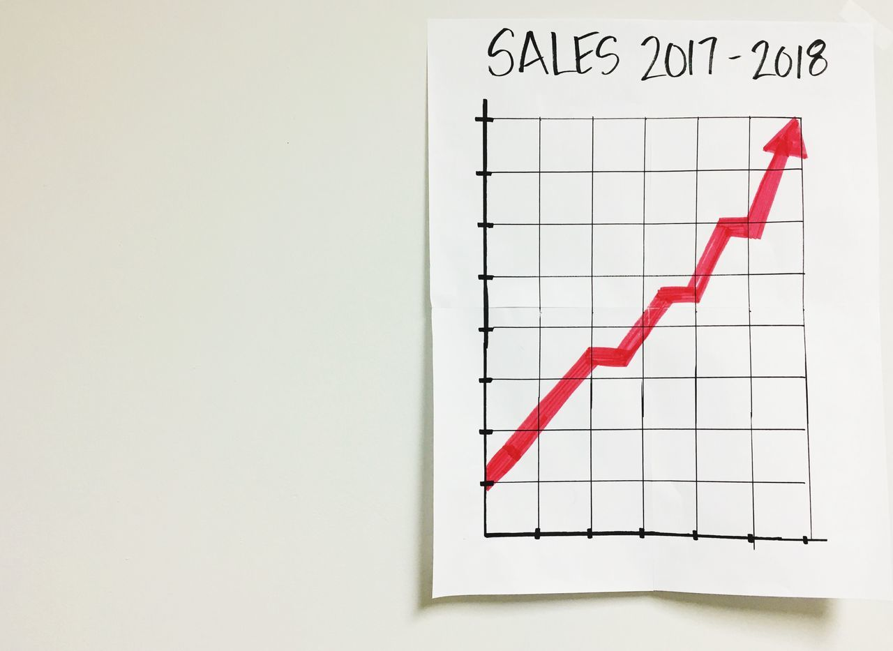 Red Line Graph On Paper With Text On White Wall
