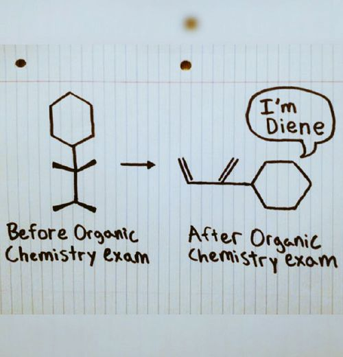 The Reality Organic Chemistry
