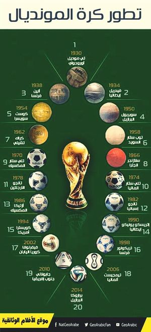 FIFAWorldCup2014 Football ¶•
