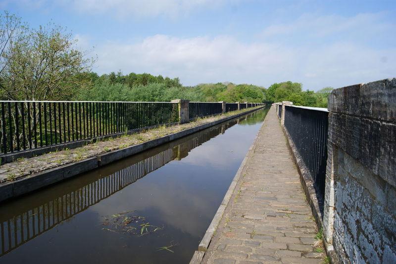 River Avon near
