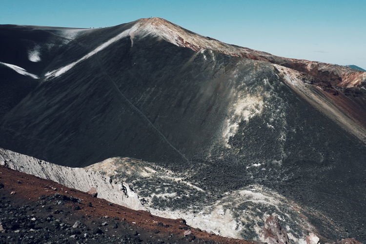 Panoramic view of volcanic mountain against clear sky