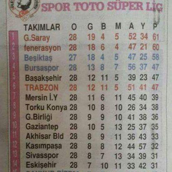 Trabzonun taka gazetesinden.. sonra bizim anamiza neden sovuyorlar duye soruyorlar... Fenerbahce  Sarilacivert Süperlig Futbol fenerbahçe