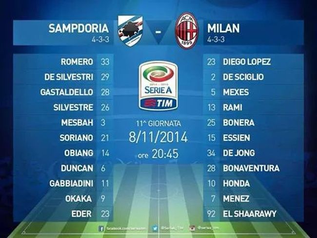 Official line up Forzamilan