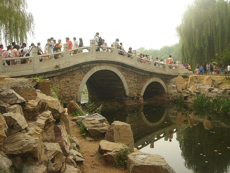 Traveling China In Beijing ASIA In China Pekin Beijing
