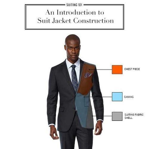 Intro to suite jacket construction.....Dressing101 .Dapper_couture Iyke_mccoy