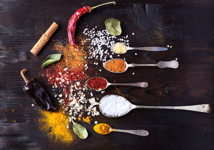 Directly above view of spices