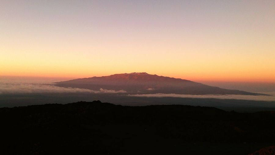 Scenic View Of Mauna Kea Against Clear Sky During Sunset