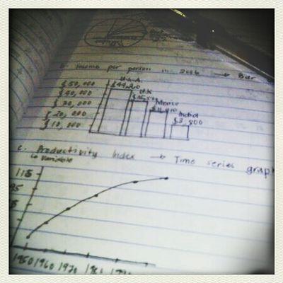 study daw? Watteeerns ;)