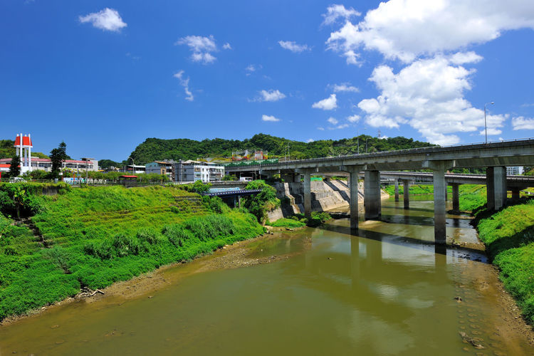 River beautiful landscape, fresh natural environment, the city leisure place Keelung River Natural Scenes Taiwan Architecture Bridge Bridge - Man Made Structure Bridge View Building Exterior Built Structure Cloud - Sky Connection Covered Bridge Day Footbridge Nature New Taipei City No People Outdoors River Sky Tree Water Xizhi