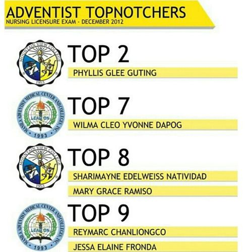3 Topnotchers from my Alma Mater (MAMCC), and 3 Topnotchers from our sister school (MVC). ProudAlumnus ProudSDA PraiseGod