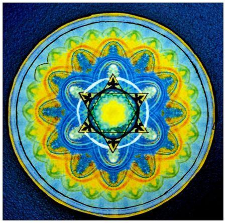 Natural transformation... Hinduism Conciousness  ThirdEye Spirituality