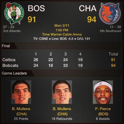 My Bobcats finally win a game! GoCats