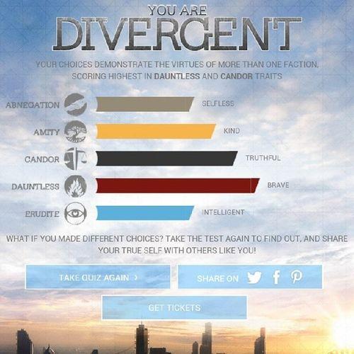 No comments ;) Divergent Divergentbook Divergentquiz Divergentmovie