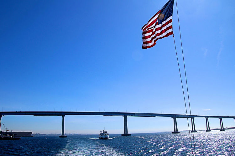 Scenic view of flag against clear blue sky