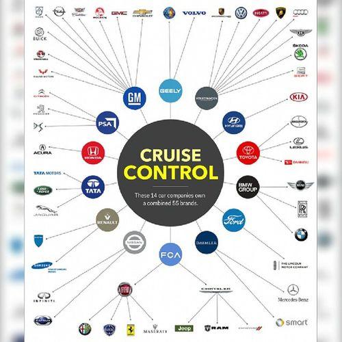 Otomotiv sektörünün devleri. Info Otomotive