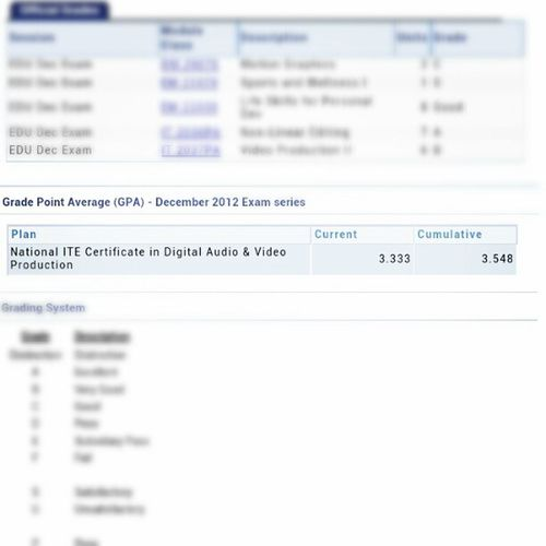 Disappointed with my Results .. -.- i will do much better next year! Gpa ITE Academics course