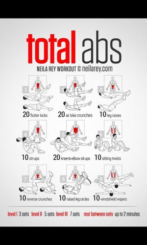 Abs Workout Health And Motivation Fitness Body & Fitness