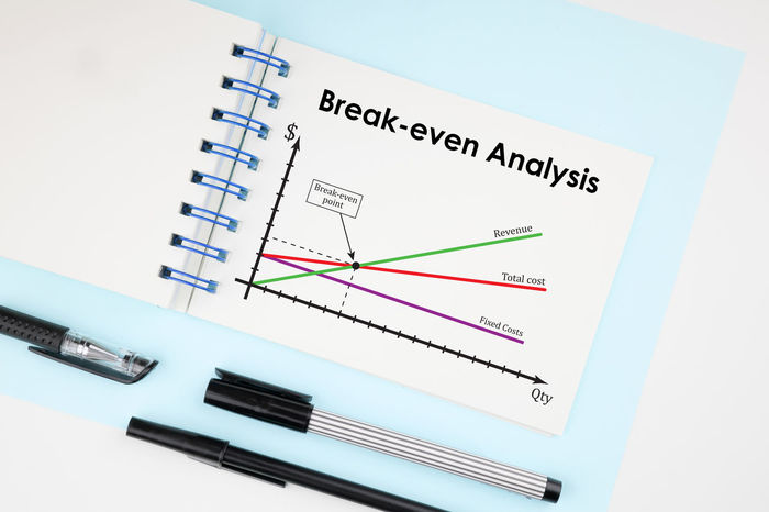 Break even analysis. Break even point (BEP) chart. Business management concept. Business Market RISK Analysis Balance Breakeven Calculation Chart Concept Cost Earnings Economic Education Financial Fixed Graph Loss Point Points Profit Quantity Strategy
