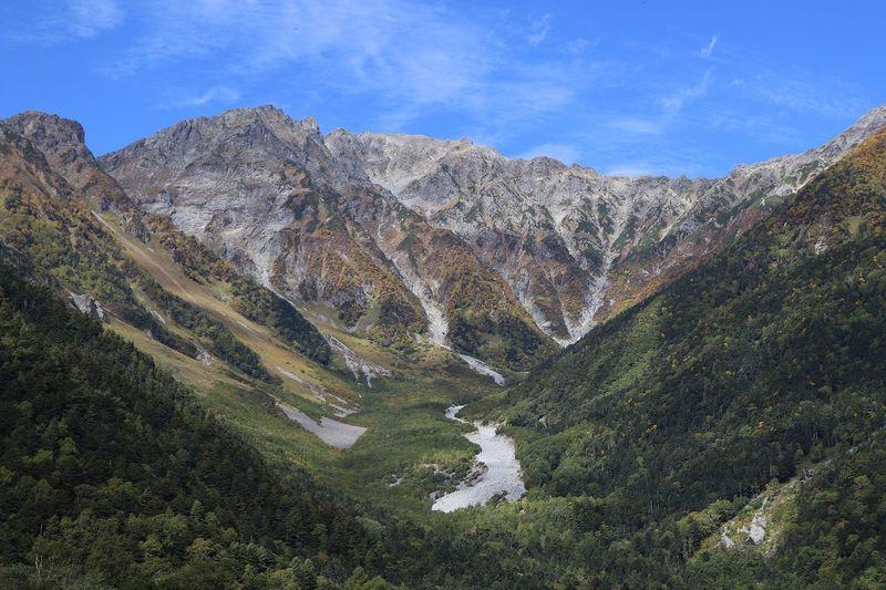 今日の穂高連峰。 山 登山 北アルプス 穂高連峰 Trekking