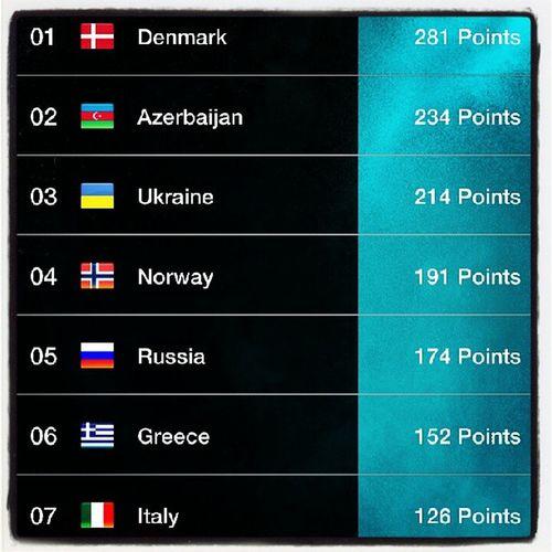 Eurovision2013 ●