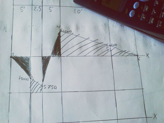 Maths Studying School Homework