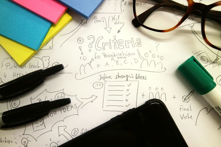 Brainstorming Design Thinking Ideation Creativity Innovation Lab